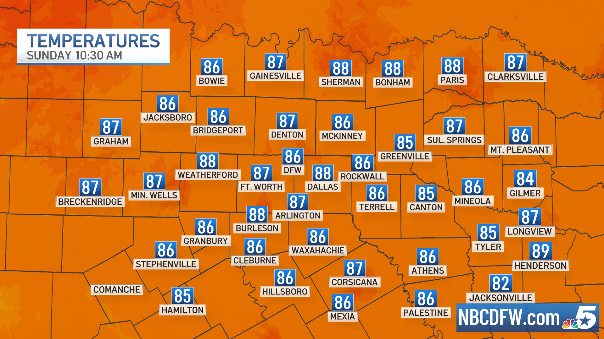 North Texas Temps