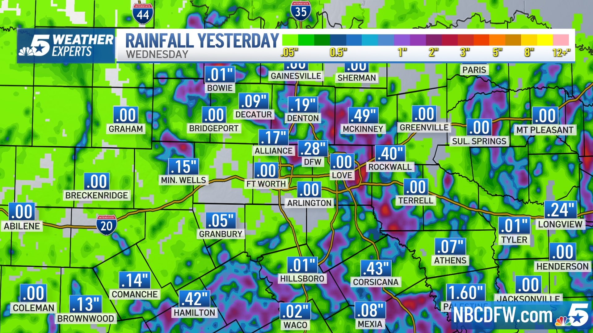 Yesterday Rainfall Totals
